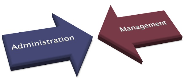 MANAGEMENT AND BUSINESS ADMINISTRATION