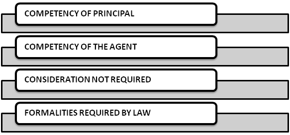 essentials of contract of agency