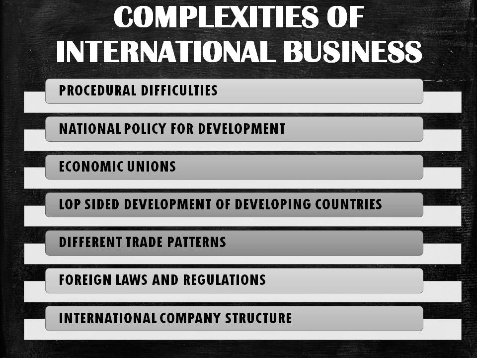 COMPLEXITIES IN INTERNATIONAL BUSINESS